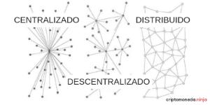 Que significa blockchain